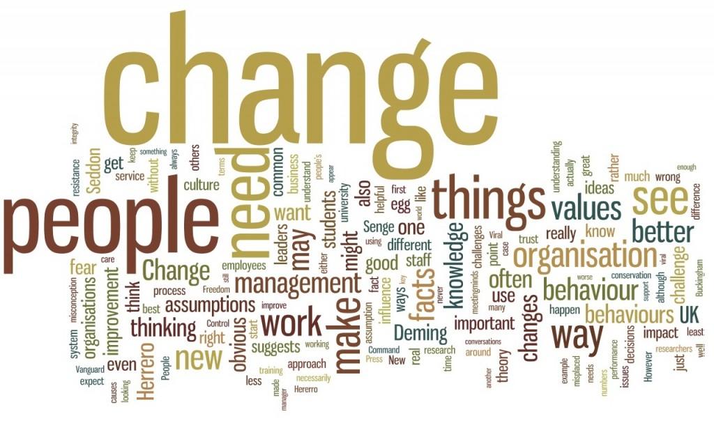 Veränderungsprozesse