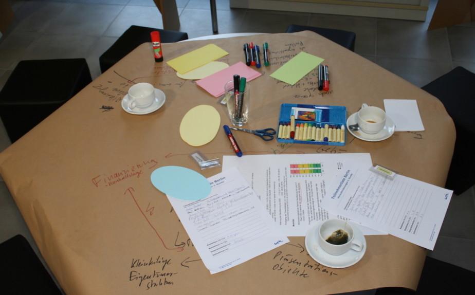 World Cafe Vorbereitung 924x574 World Café – Die 7 wichtigsten Fragen für eine erfolgreiche Vorbereitung