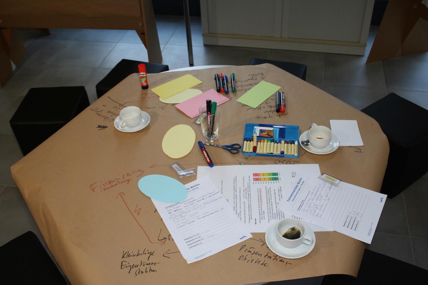 Tisch einer Arbeitsgruppe