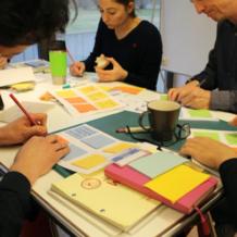 """Innovations-Workshops nach der """"Design Thinking"""" Methode"""