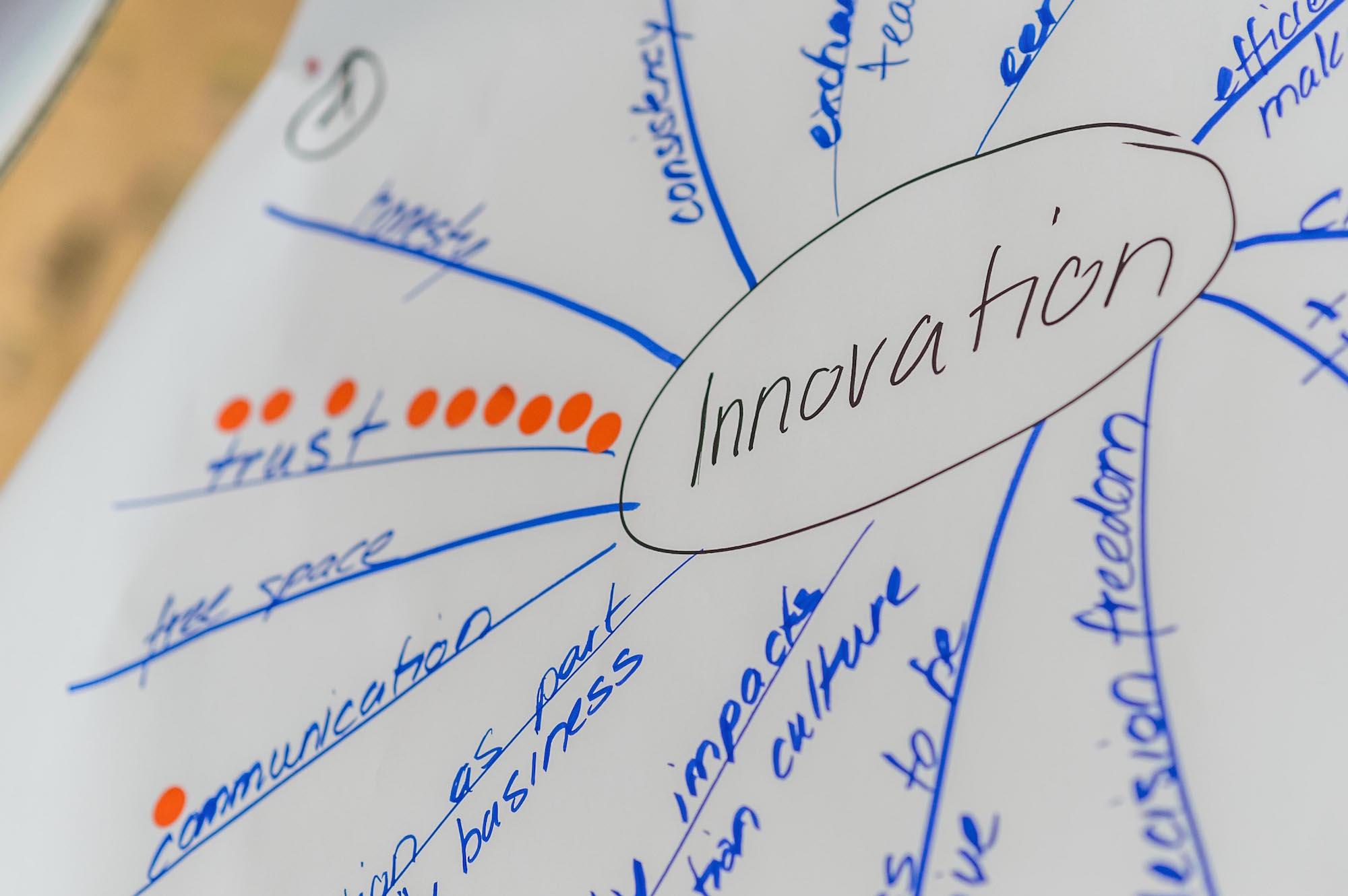 Innovationen generieren